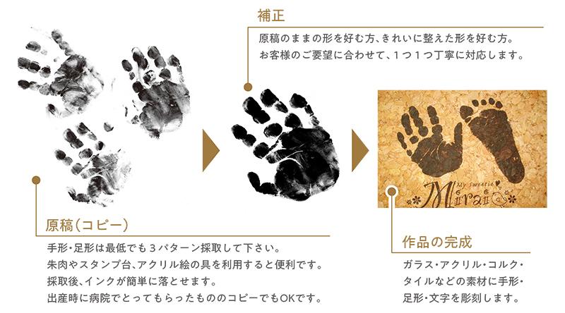 手形・足形原稿の準備